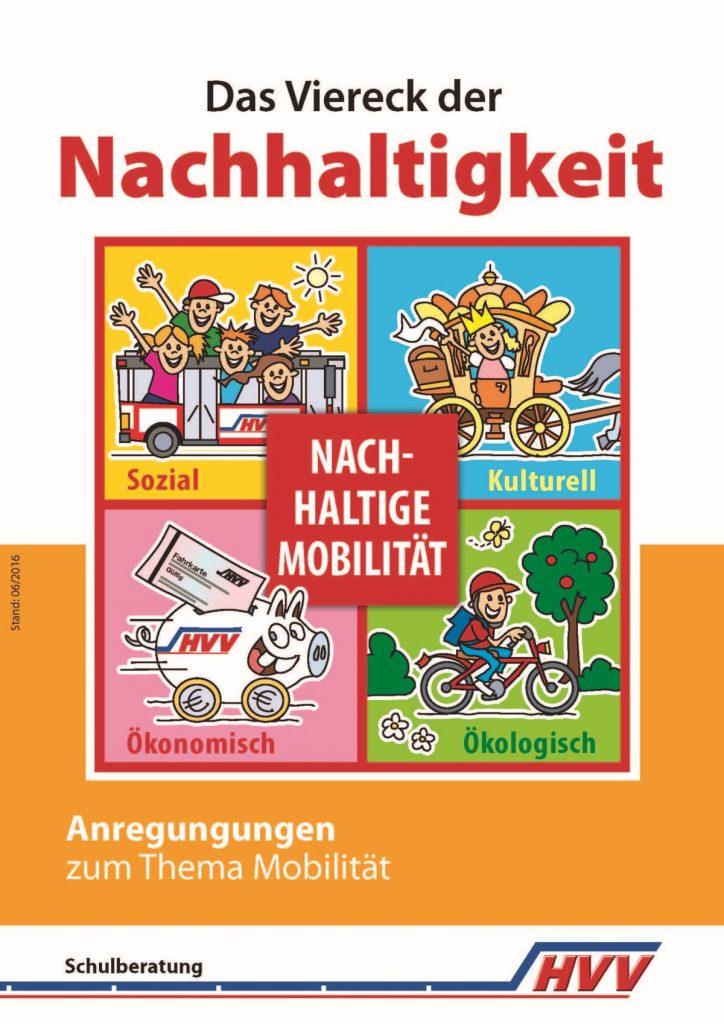 Viereck der Nachhaltigkeit - Arbeitsblatt