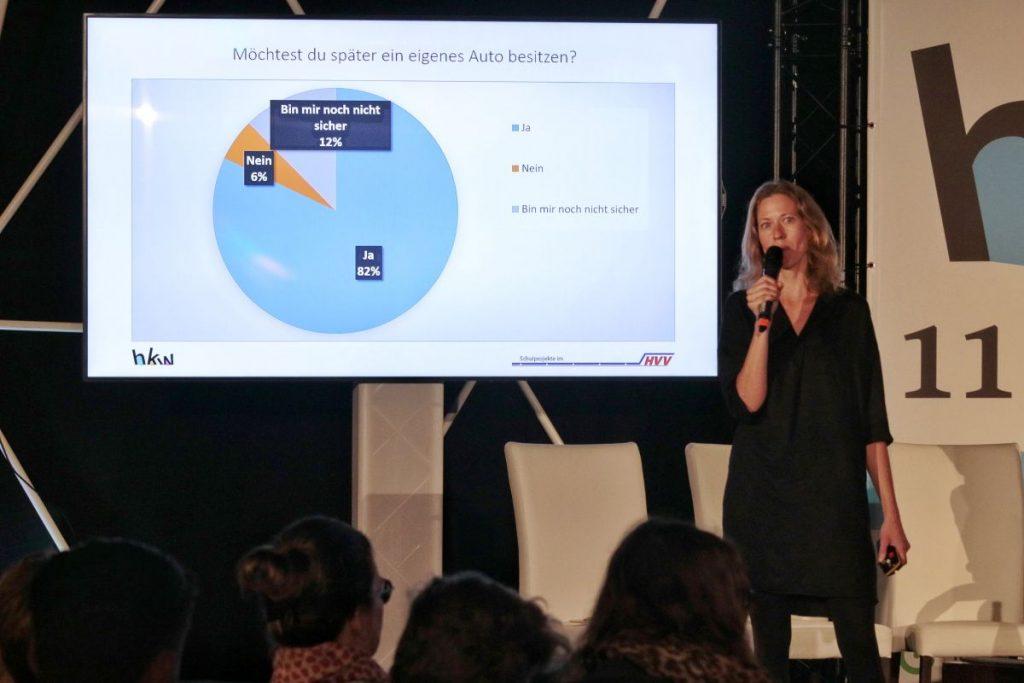 Melanie Ruhl von den HVV-Schulprojekten stellt eine Umfrage unter Jugendlichen vor
